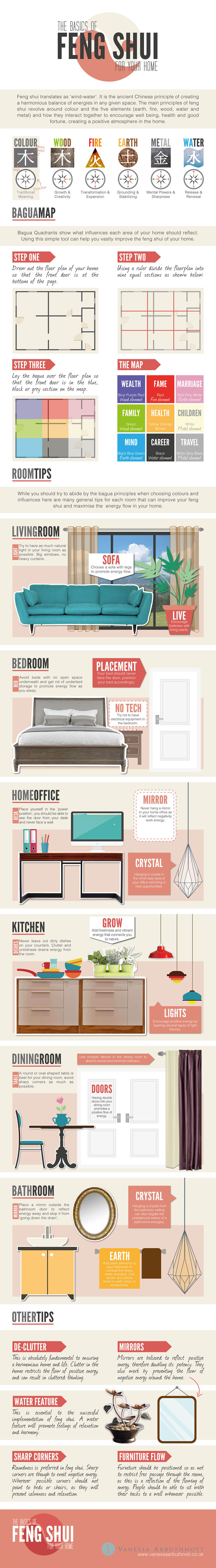 feng shui guide for home