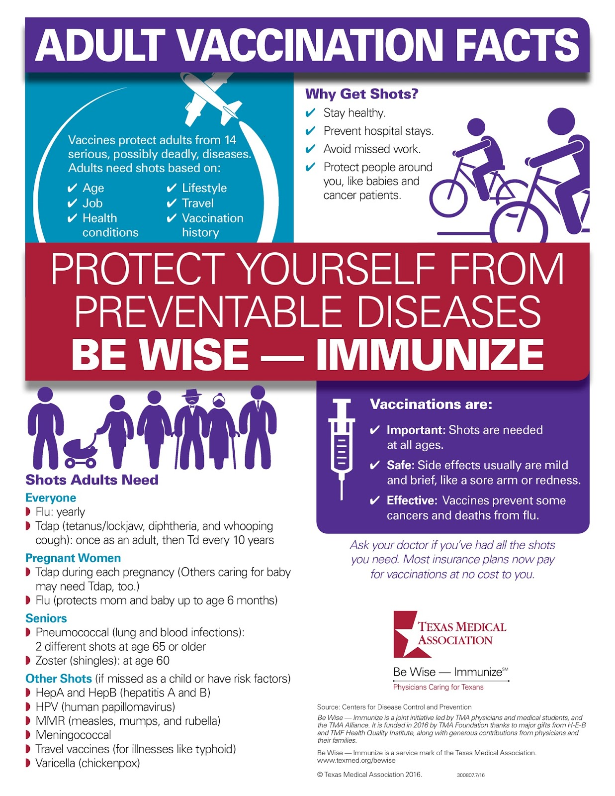 canadian immunization guide hepatitis b