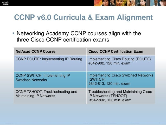 ccnp route 642 902 official certification guide pdf