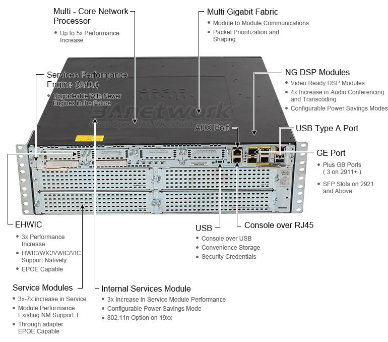 cisco 3900 series router configuration guide