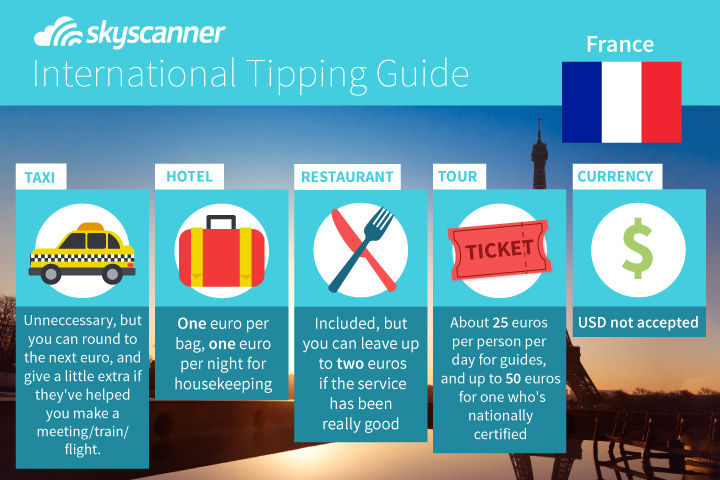 tipping guidelines for tour guides