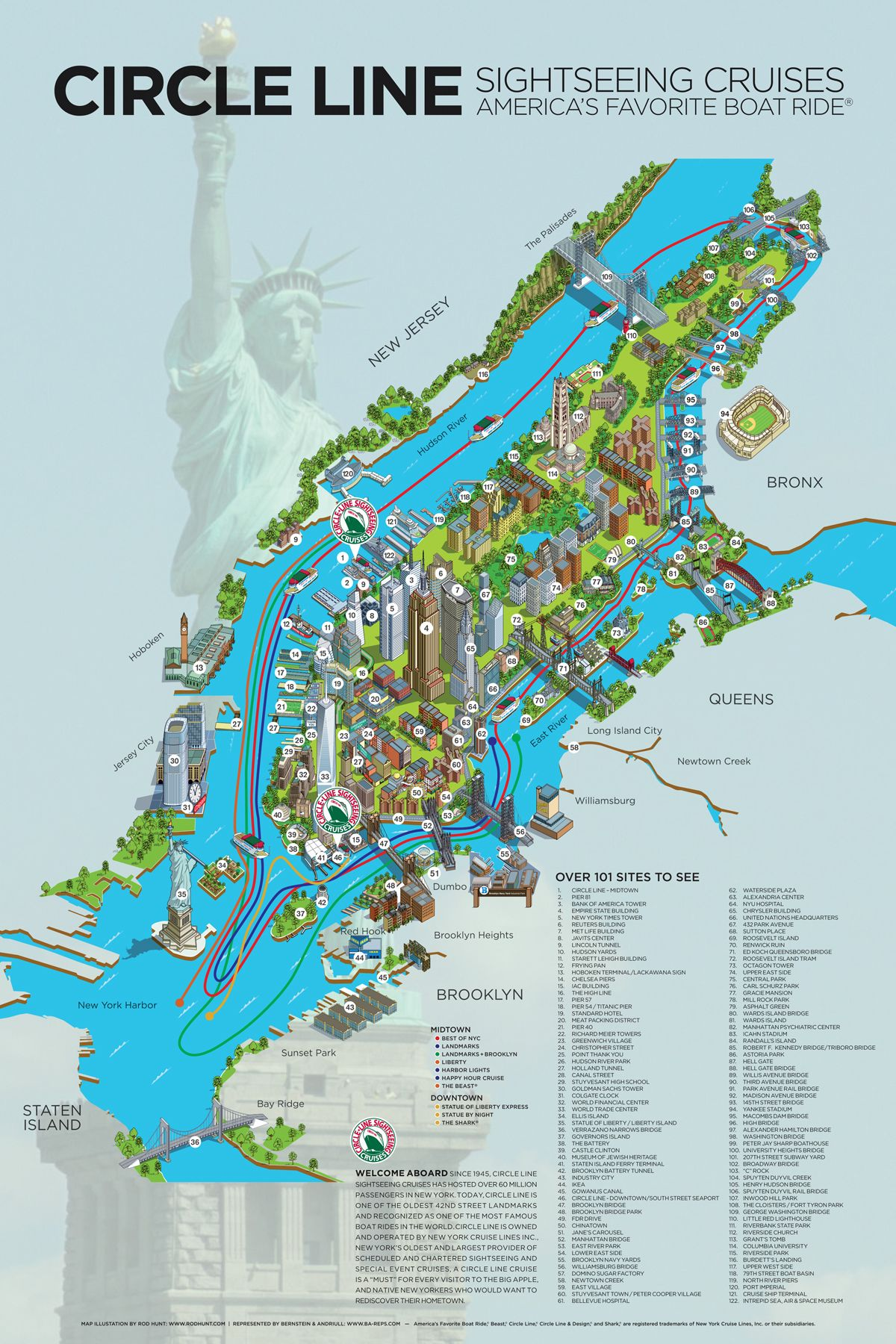 new york city guide pdf