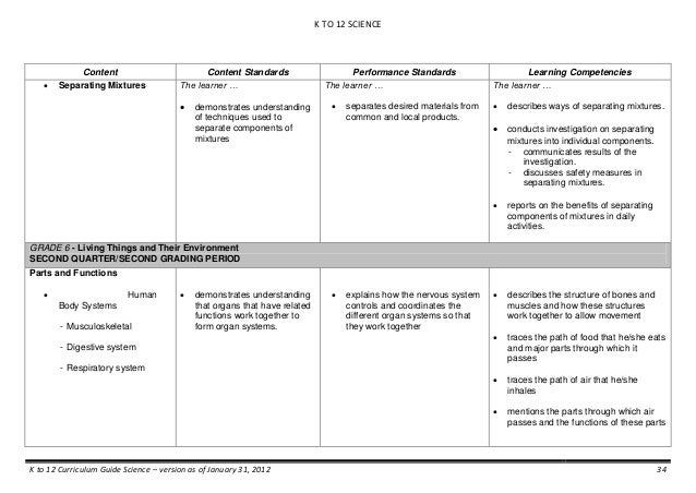 k to 12 curriculum guide science grade 3