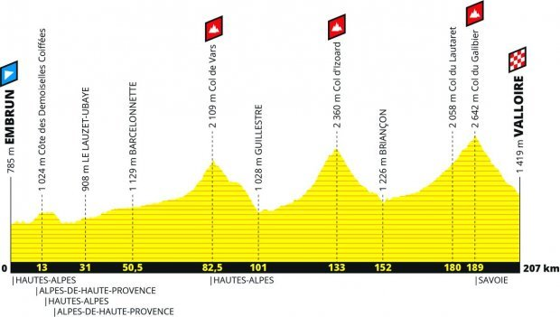 tv guide tour de france