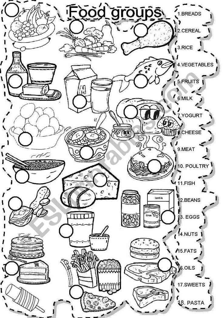 canada food guide printable worksheets