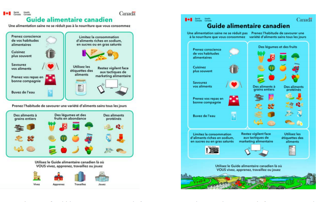 guide alimentaire canadien 2018 pdf