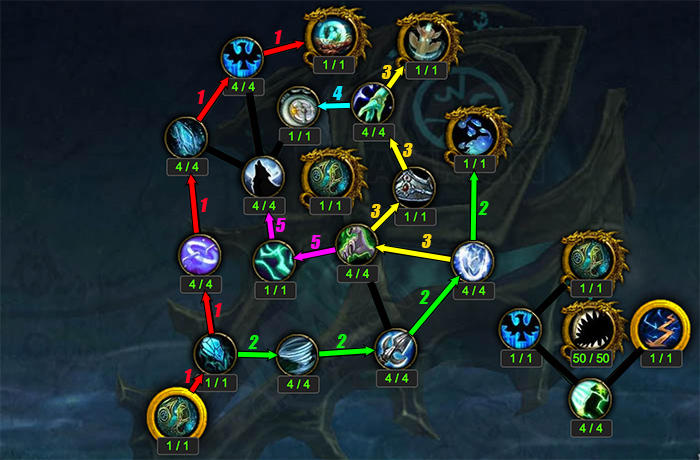 enhancement shaman 2.4 3 guide