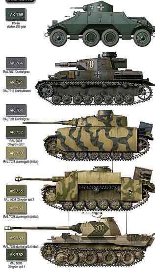 world of tanks tiger p guide