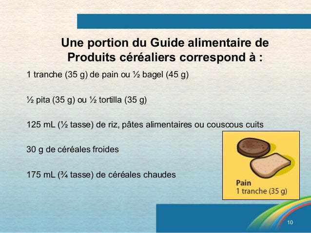 portion du guide alimentaire canadien