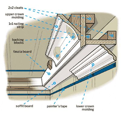 moulding and millwork profile guide