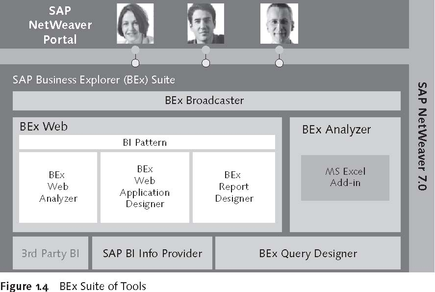 sap bex analyzer user guide