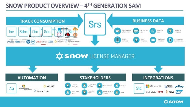snow license manager user guide
