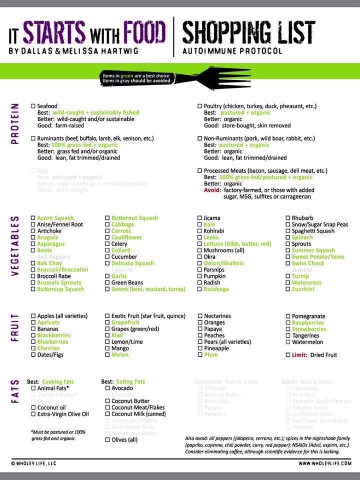 whole 9 nutrition guide pdf