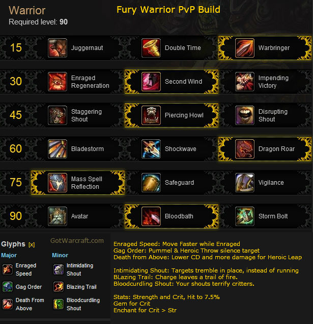 wow fury warrior pvp guide